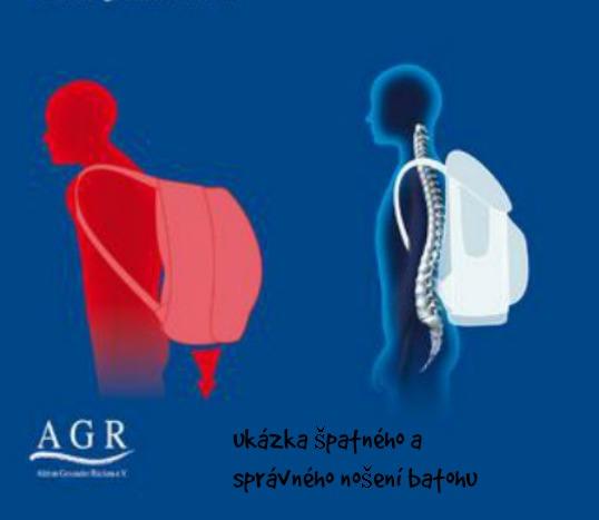 Topgal pravidelně nechává své školní batohy a aktovky každoročně testovat  ve zlínském Institutu pro testování a certifikaci 45a930f105