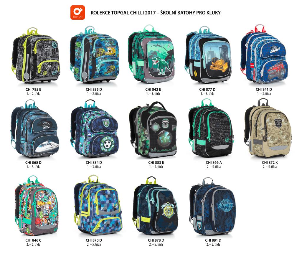 Vyberte zdravý školní batoh pro svého školáka  4d800da4e5